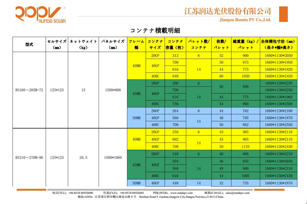 包装日文1-10141987418